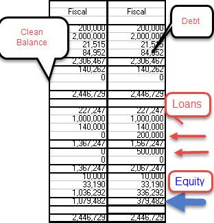 Cleanbalancesheet